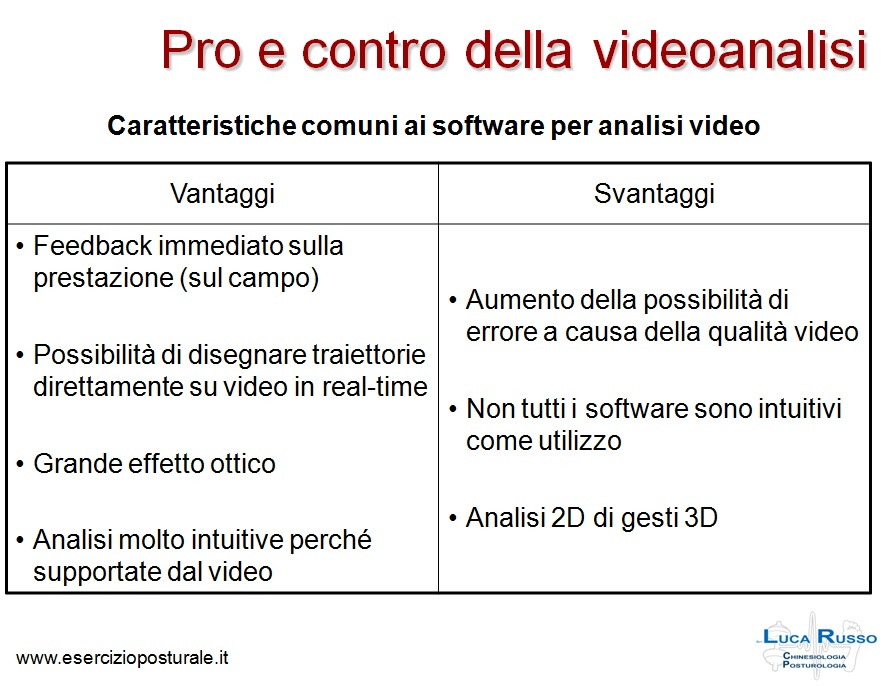 Videoanalisi5_Luca Russo